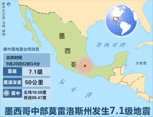 墨西哥中部莫雷洛斯州发生7.1级地震